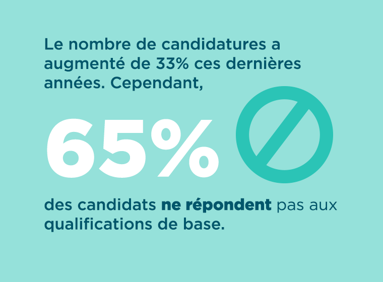 Candidats statistique