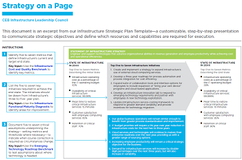 CEBs Customizable Infrastructure Strategic Plan Template