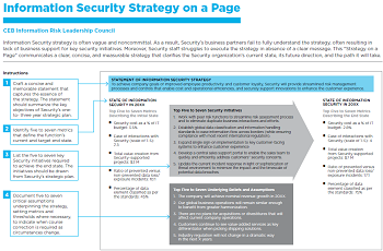 Information Security Strategy on a Page - CEB