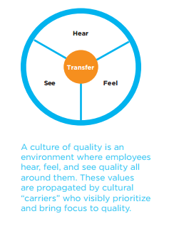 build-a-culture-of-quality