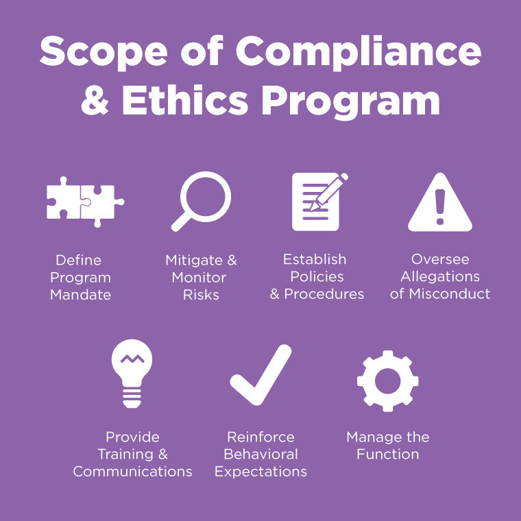Scope of Compliance and Ethics Program