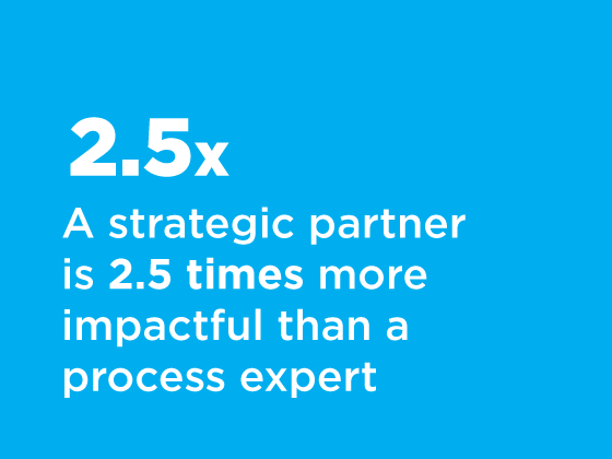 strategic partner infographic