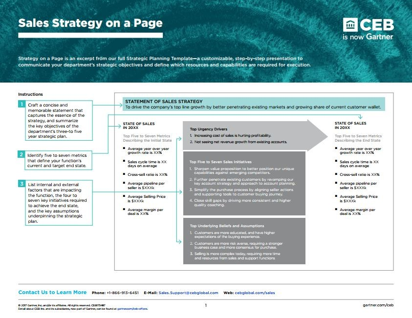 Sales Strategy On A Page  Ceb